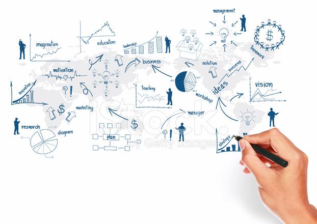management dynamics concepts integration paper